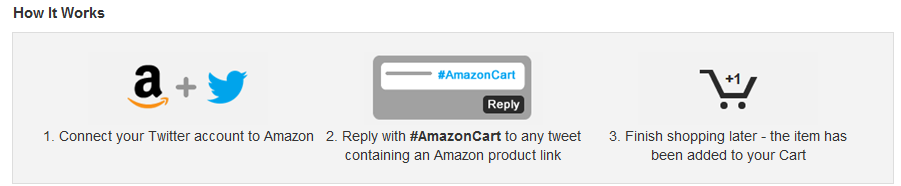 Amazon Twitter Commerce